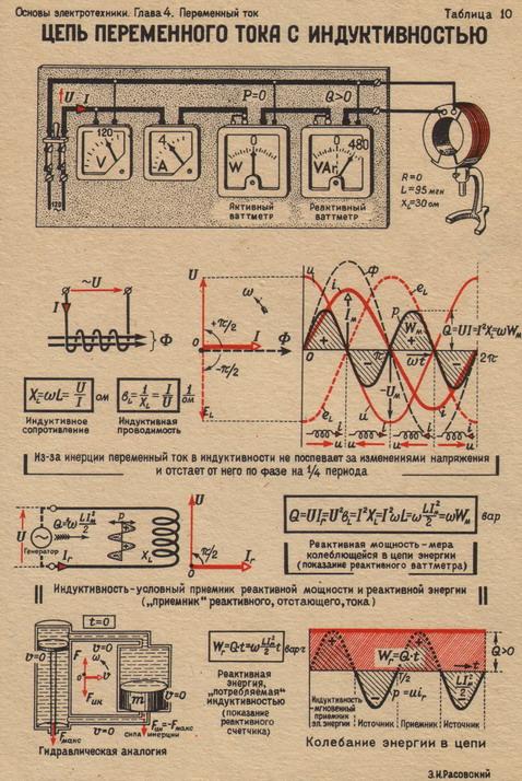 Цепи переменного тока