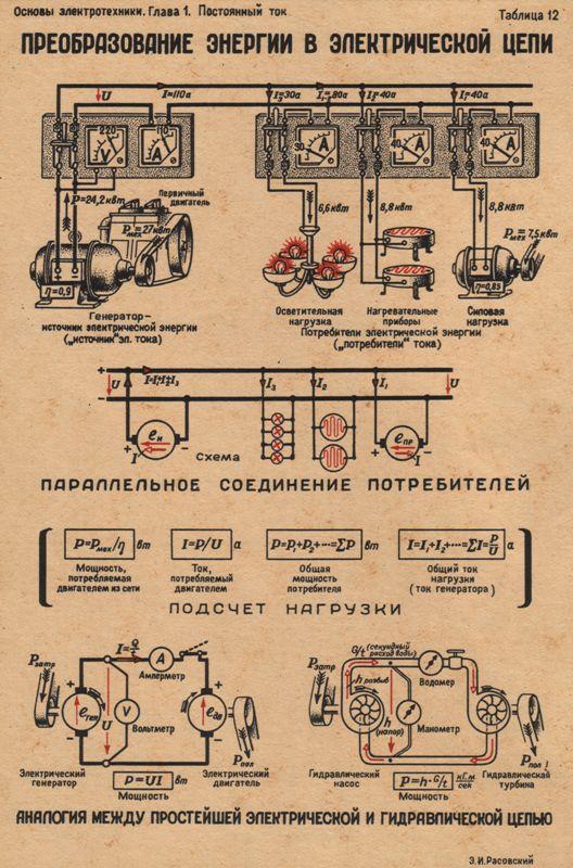 преобразование механической энергии в электрическую схема