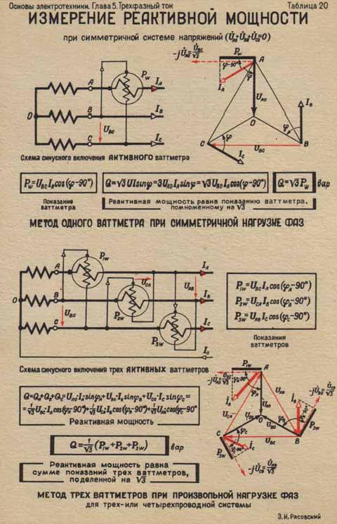 каким устройством измерить коэфициент мощности