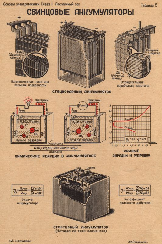 Как сделать свой свинцовый аккумулятор 53